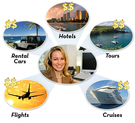 6 Travel Tips to Find the Best Travel Agent